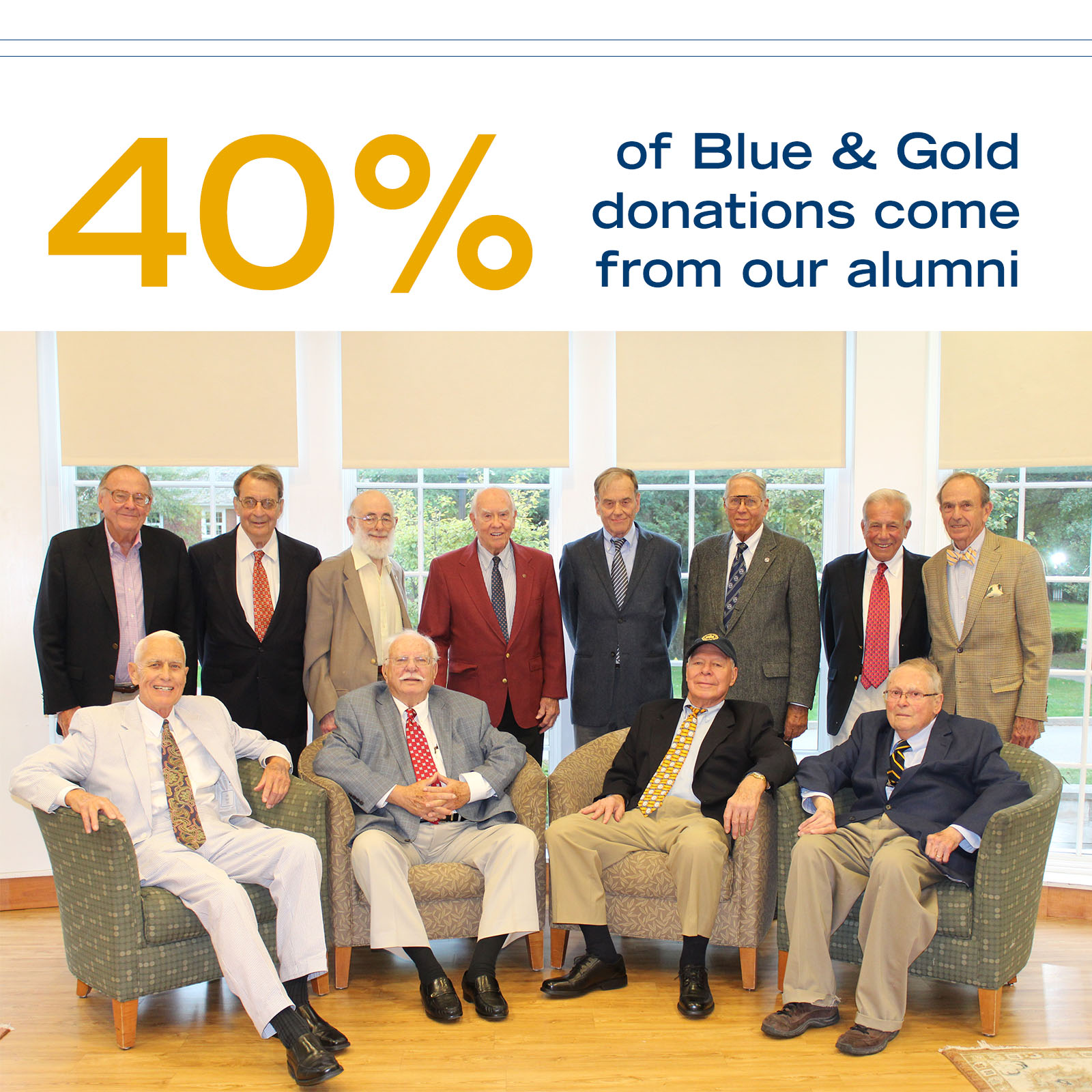 40% of donations come from our alumni